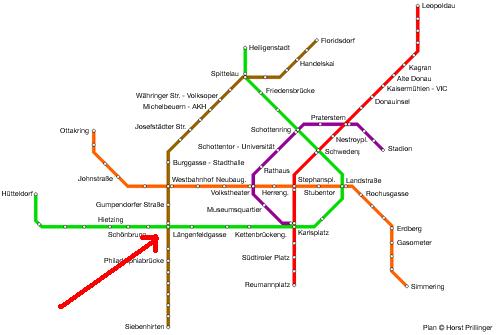 Vienna net-rs