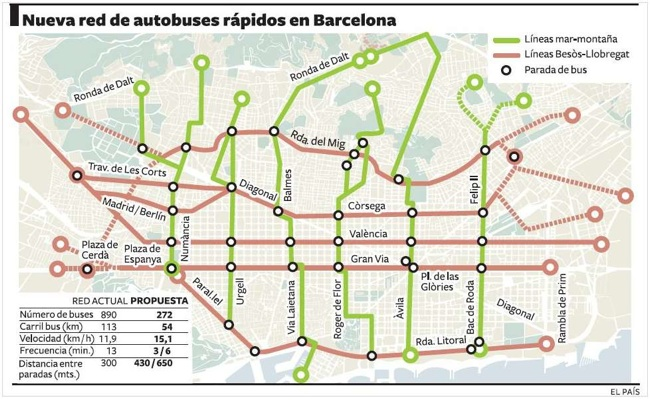 Barcelona BRT_route map_low-res_650pix