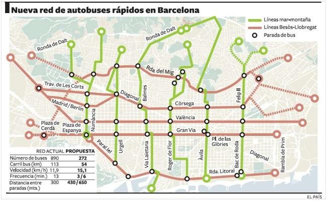 巴塞罗那酒店的地图,666千米
