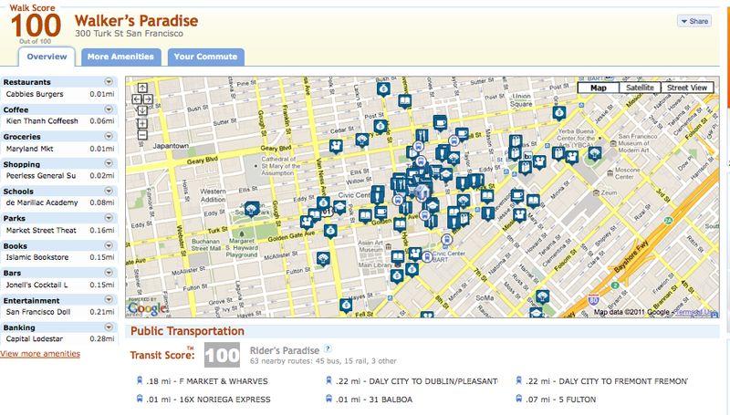 Transit score 300 turk