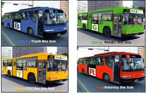 Seoul-buses_tfan