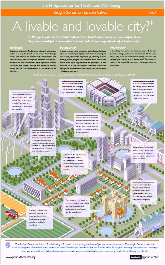 Can we define livable and lovable cities human transit philips malvernweather Choice Image