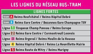 Reims lignes