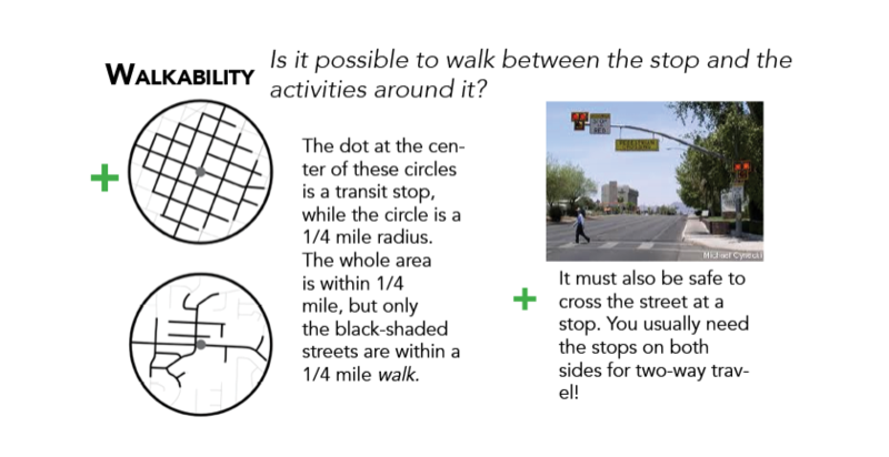 Walkability fixed